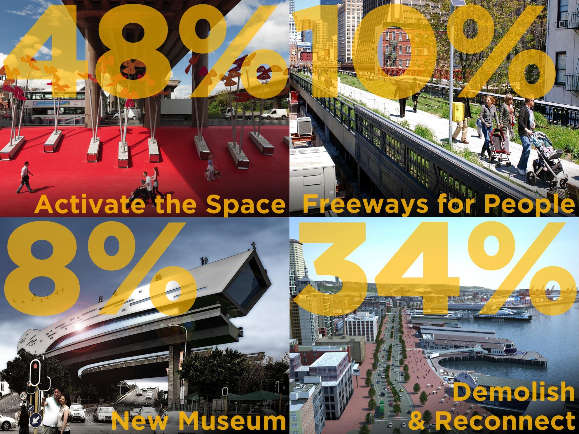 yci-freeway-stats