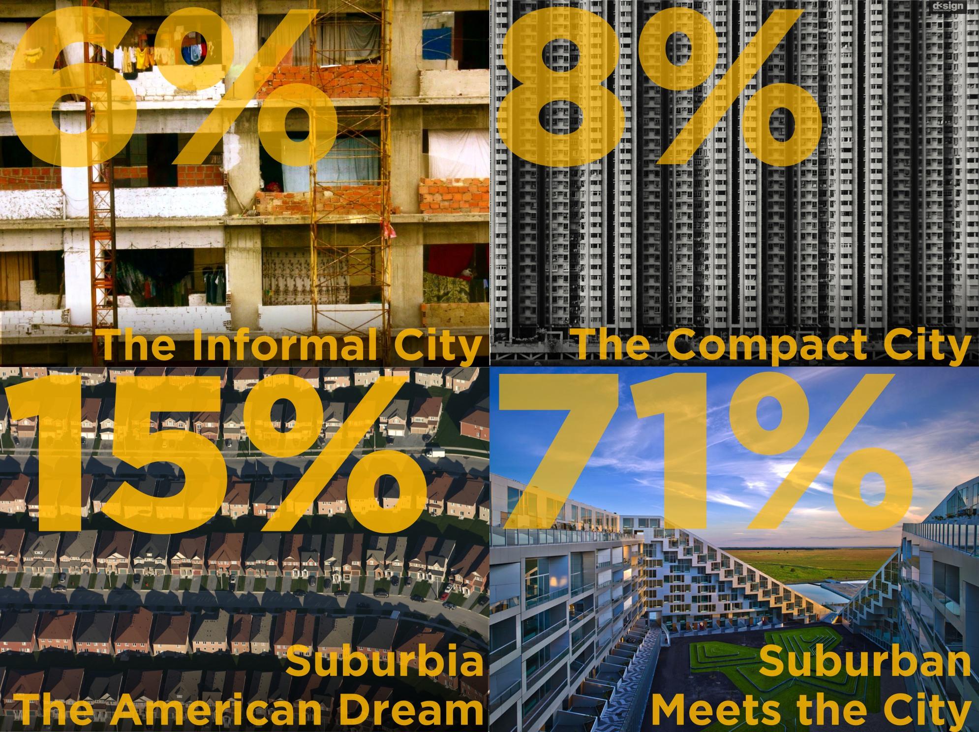 yci-housing-stats